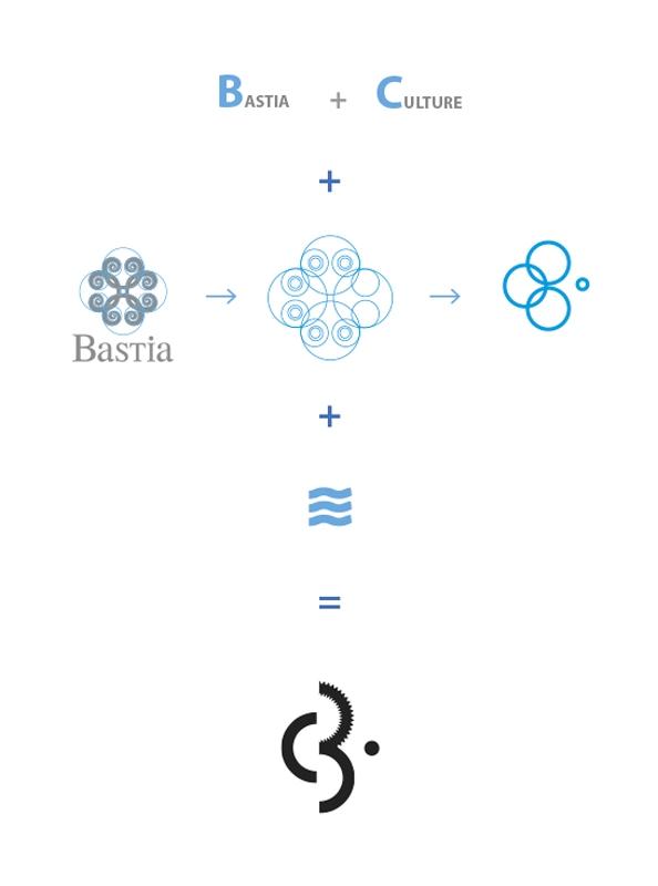 bastia cultura logo idee 594x800 - BASTIA CULTURA