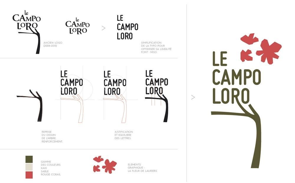 campoloro logo relook 1000x623 - LE CAMPOLORO