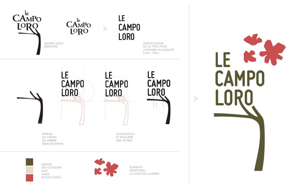 campoloro logo relook - LE CAMPOLORO