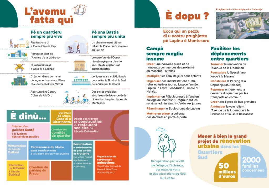 bastia piu forte inseme depl lupinu int - Campagne municipale de Pierre Savelli - Bastia mars 2020