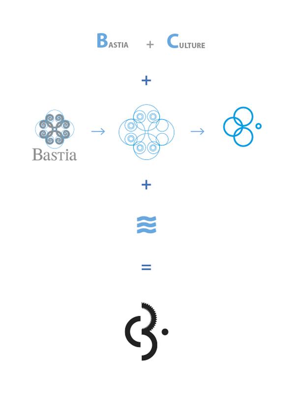 bastia cultura logo idee - BASTIA CULTURA